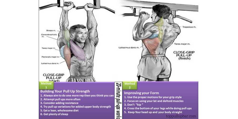 Benefit Of Pull Ups Build Your Upper Body Amp Muscle Groups