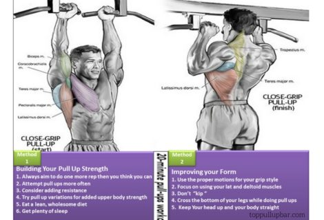 benefit of pull ups | Build Your upper body & muscle groups