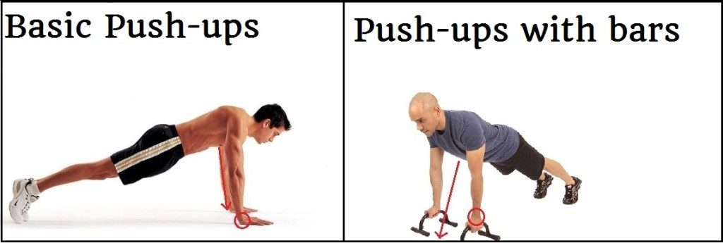 Best push up handles